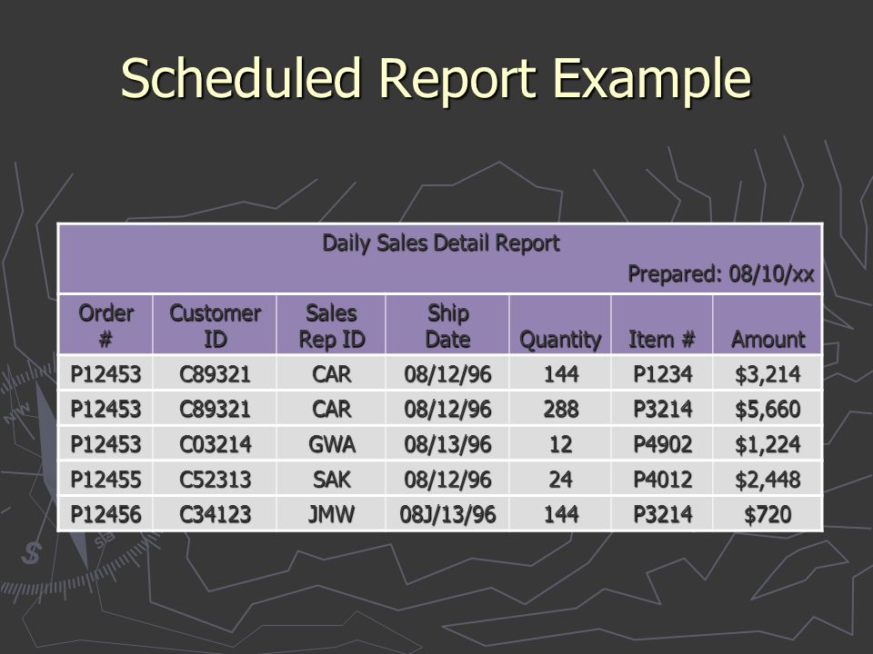 Scheduled Report Example