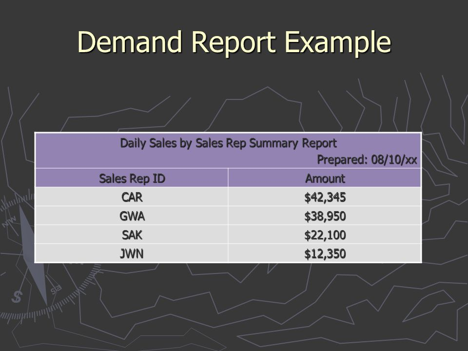 Daily Sales by Sales Rep Summary Report