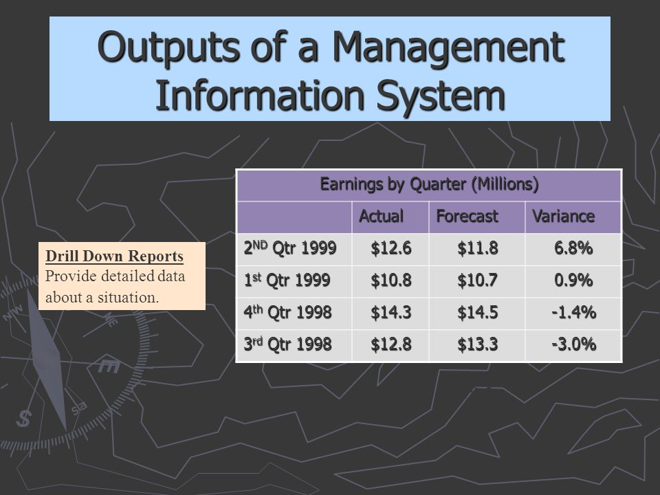 Outputs of a Management Information System