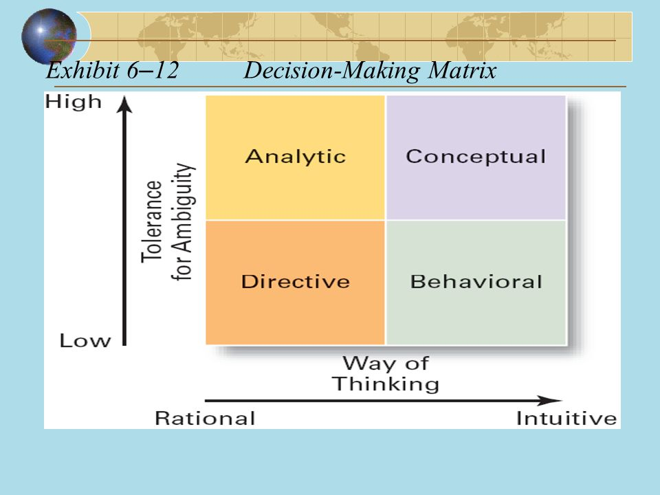 Exhibit 6–12 Decision-Making Matrix
