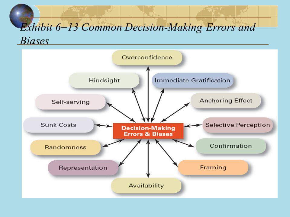 Exhibit 6–13 Common Decision-Making Errors and Biases