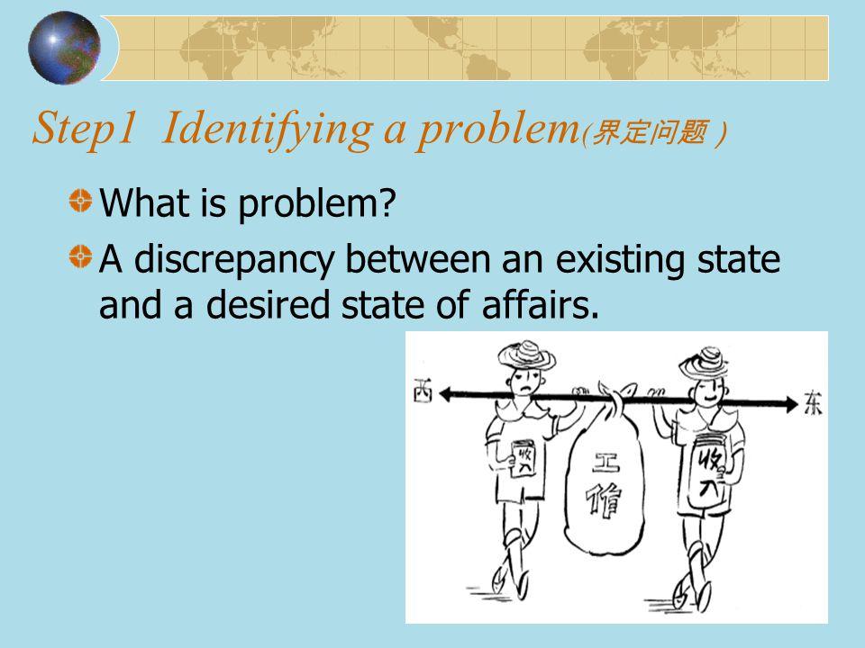 Step1 Identifying a problem(界定问题)