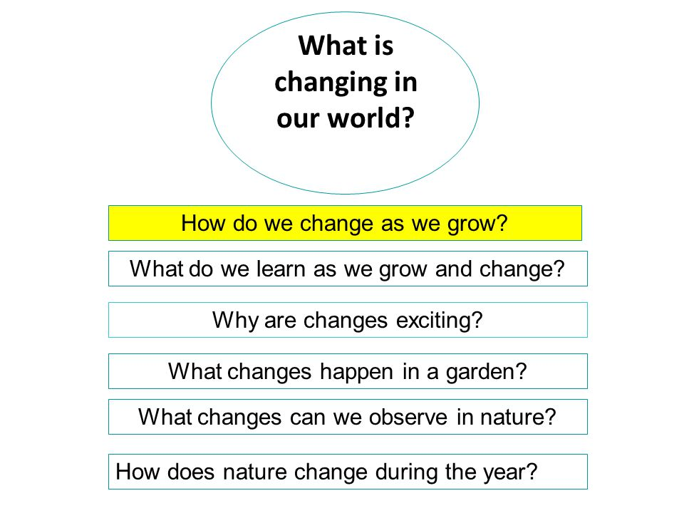 What is changing in our world