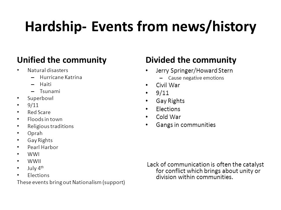 Hardship- Events from news/history