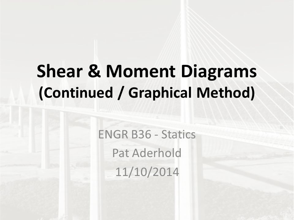 Shear & Moment Diagrams (Continued / Graphical Method)