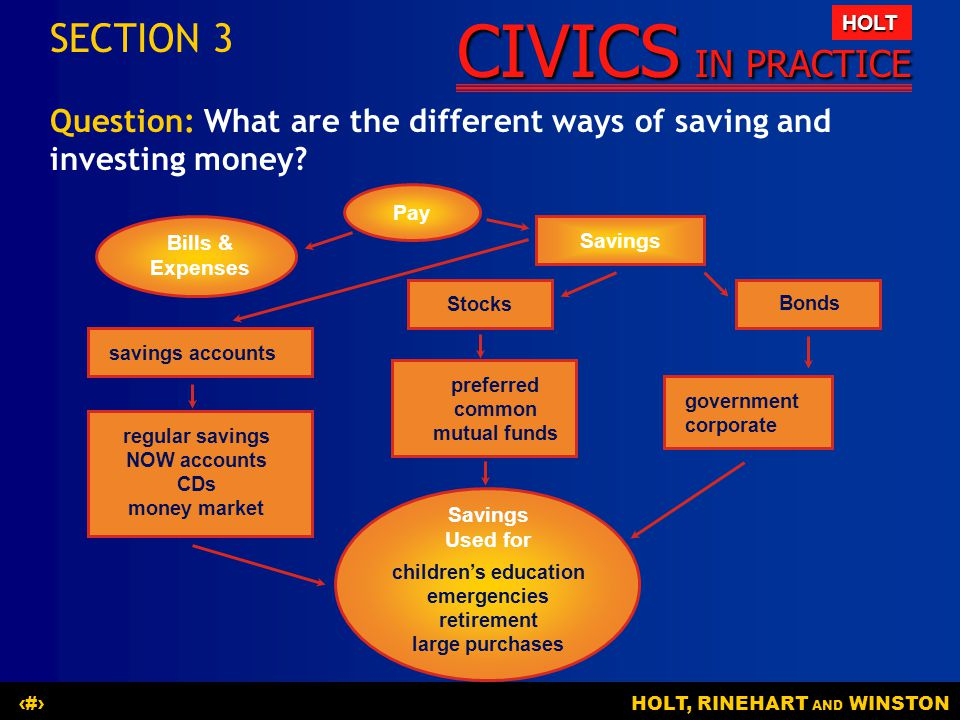SECTION 3 Question: What are the different ways of saving and investing money Pay. Bills & Expenses.