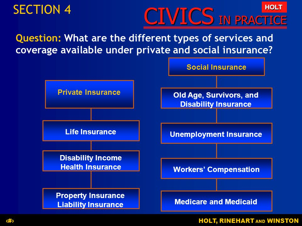 SECTION 4 Question: What are the different types of services and coverage available under private and social insurance