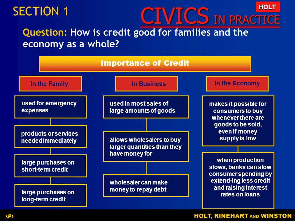 SECTION 1 Question: How is credit good for families and the economy as a whole Importance of Credit.