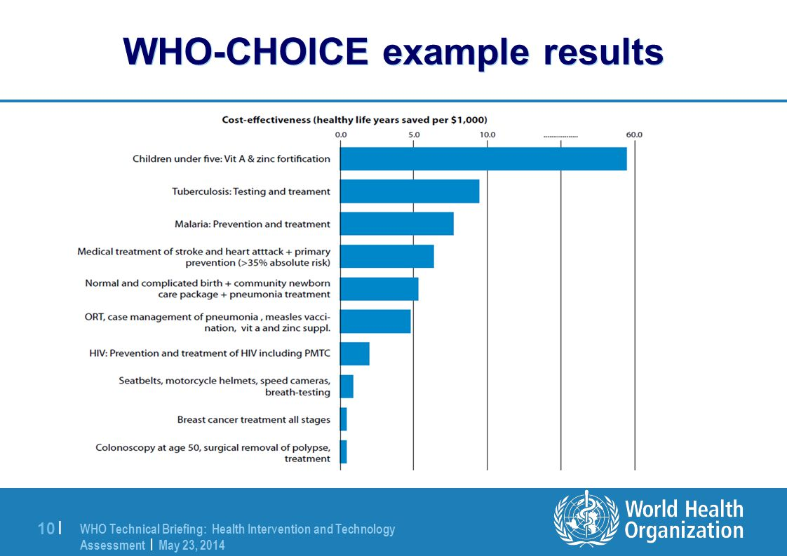 WHO-CHOICE example results