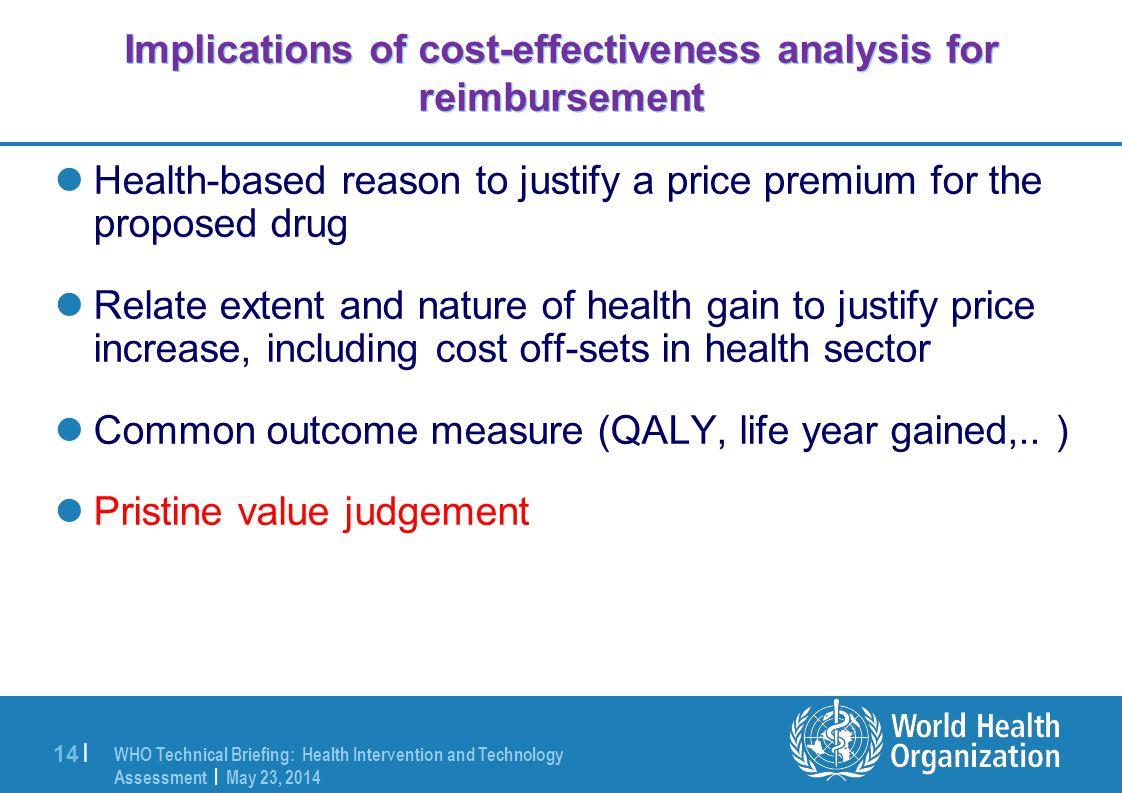 Implications of cost-effectiveness analysis for reimbursement