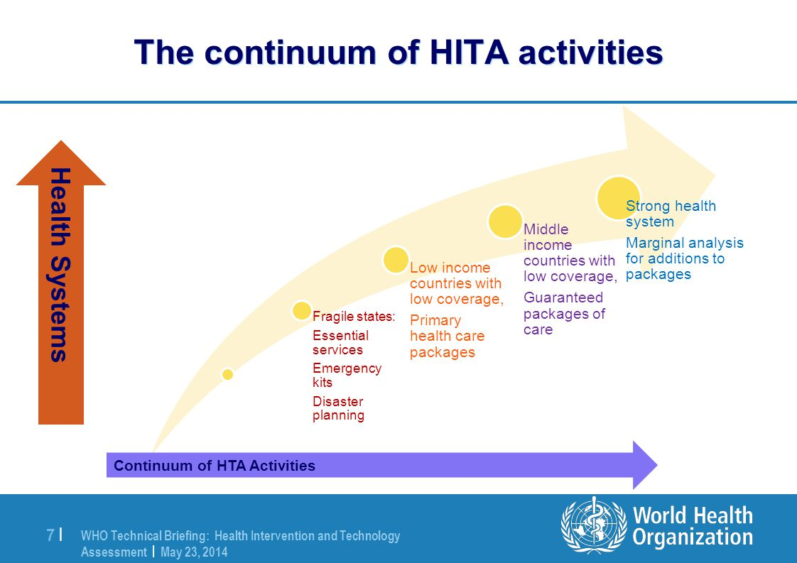 The continuum of HITA activities