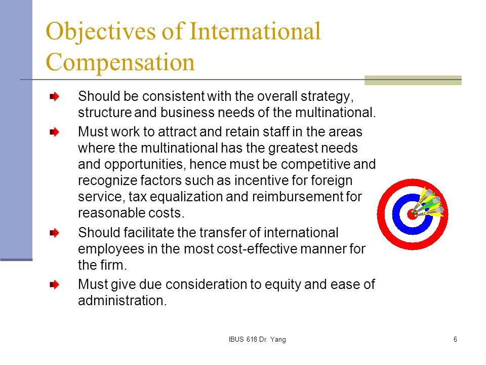 Objectives of International Compensation
