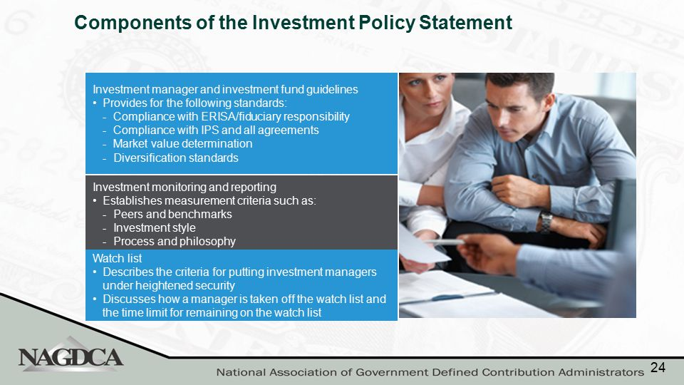 Components of the Investment Policy Statement