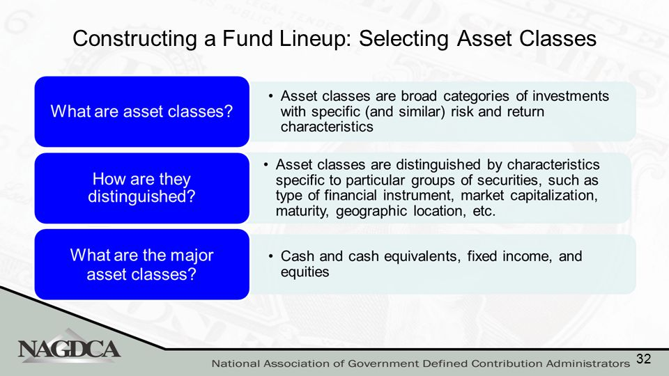 Constructing a Fund Line-Up: Importance of Diversification