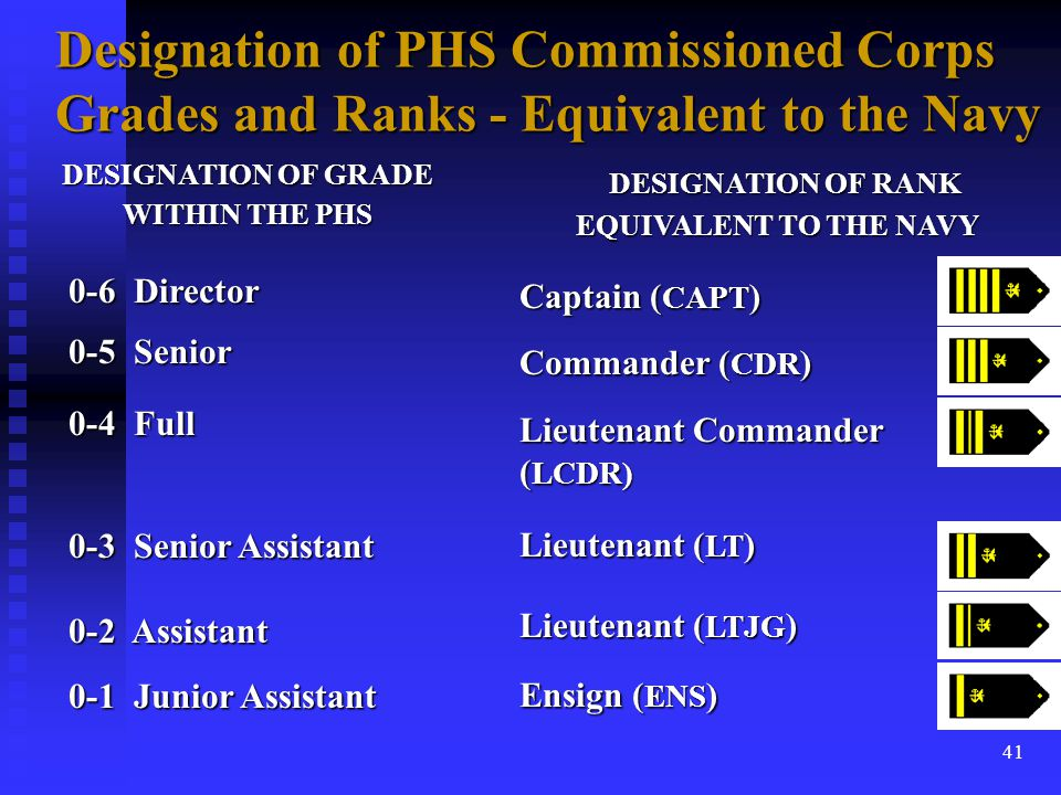 PHS Commissioned Corps