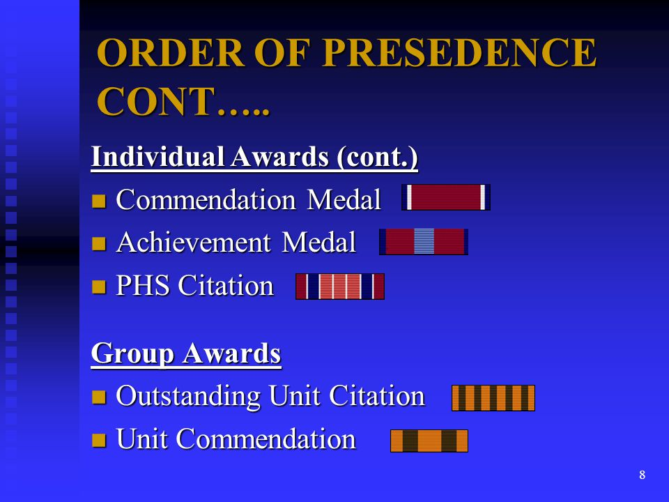 ORDER OF PRESEDENCE CONT…..
