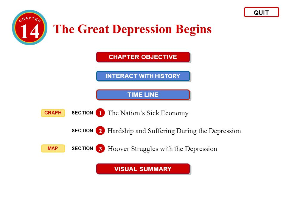 14 The Great Depression Begins The Nation's Sick Economy