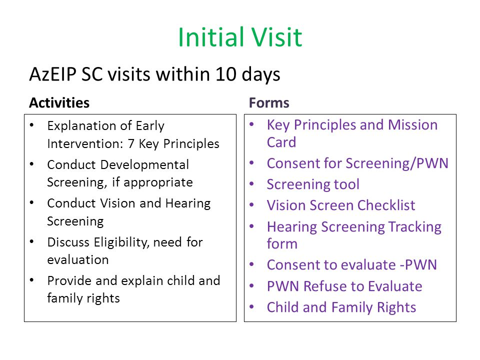 Initial Visit AzEIP SC visits within 10 days Activities Forms