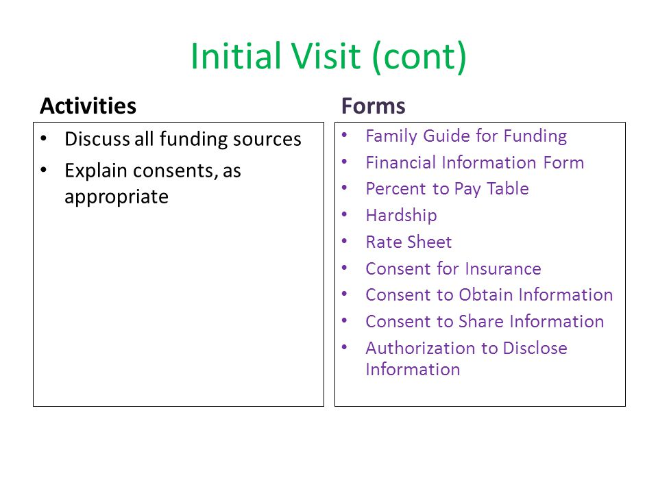 Initial Visit (cont) Activities Forms Discuss all funding sources