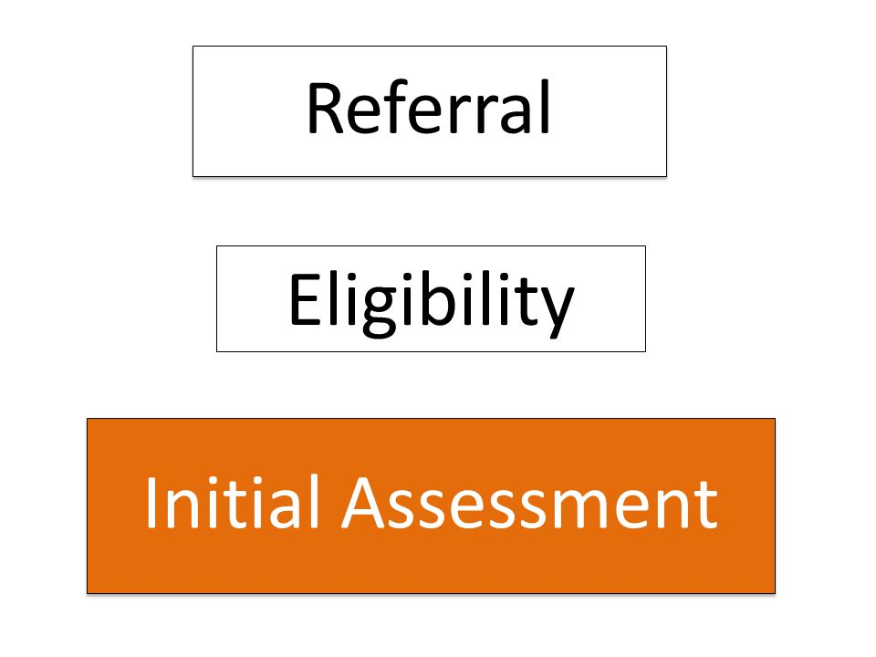 Eligibility Referral Initial Assessment To review: