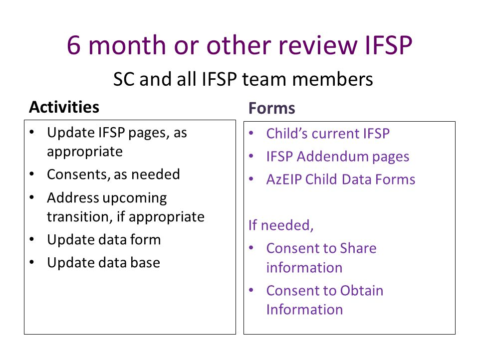 6 month or other review IFSP