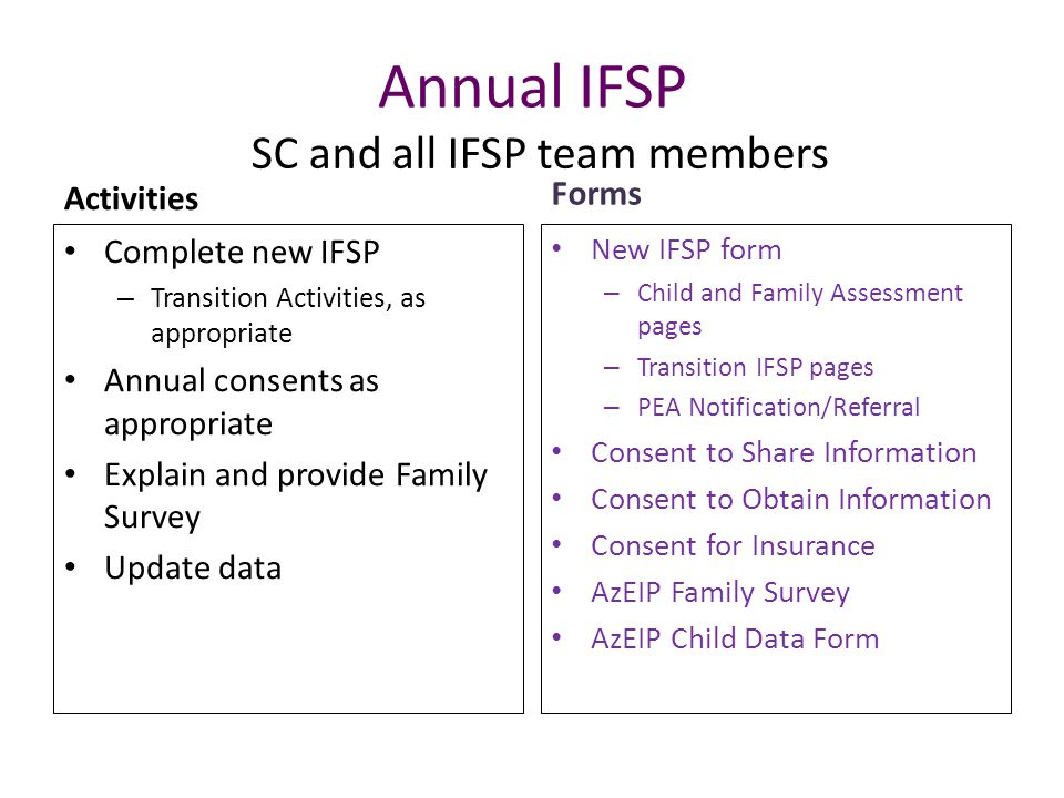 SC and all IFSP team members