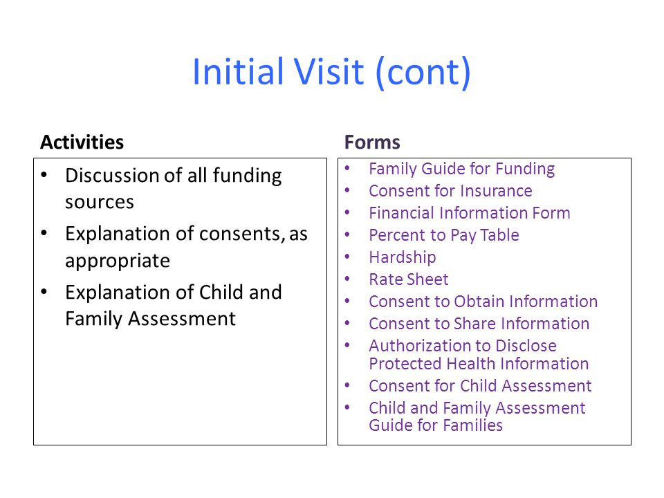 Initial Visit (cont) Activities Forms