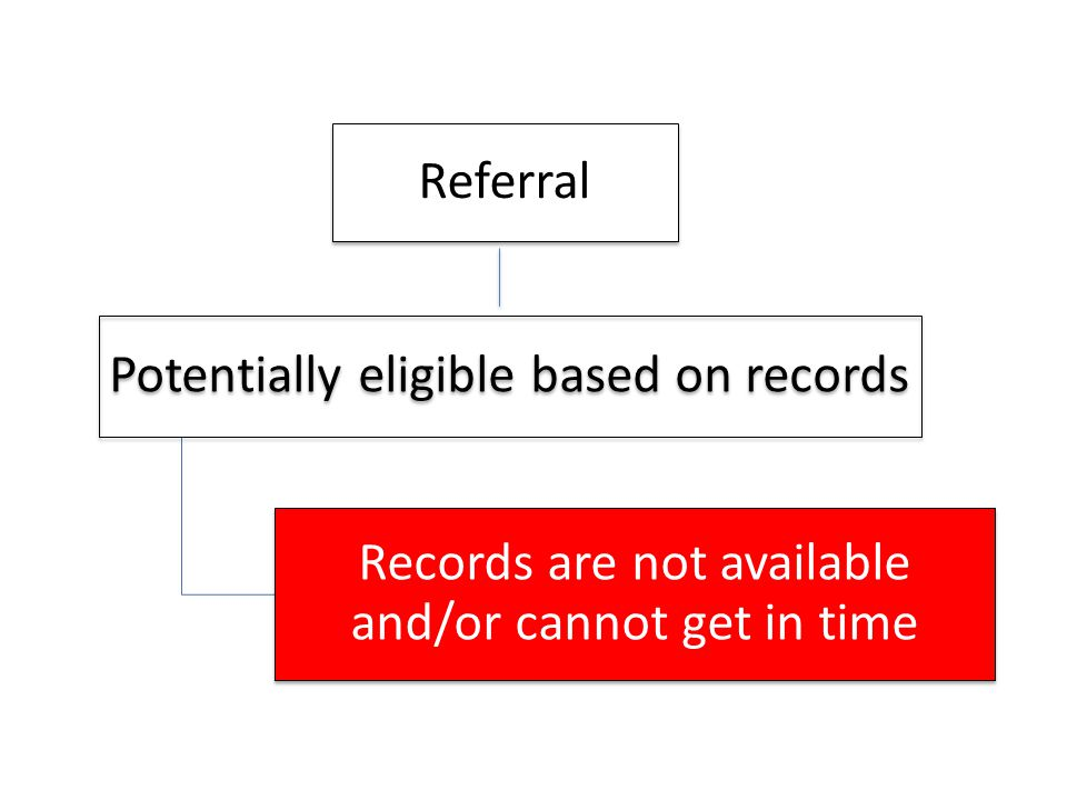 Potentially eligible based on records