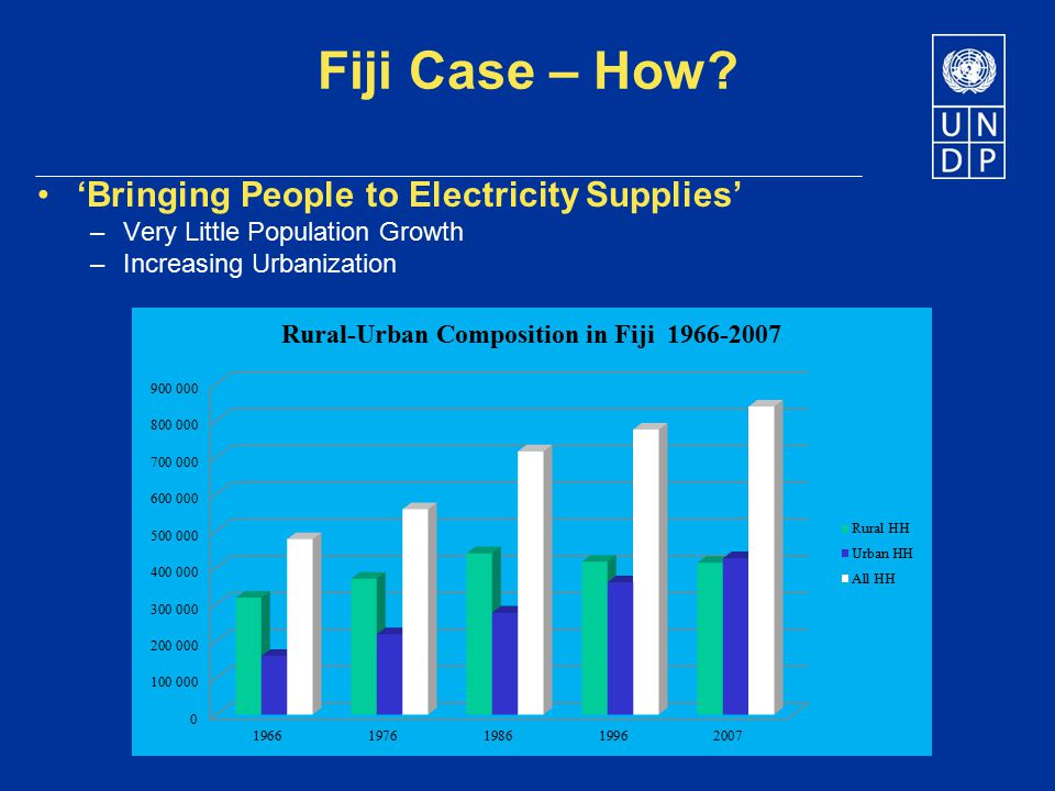 Fiji Case – How 'Bringing People to Electricity Supplies'