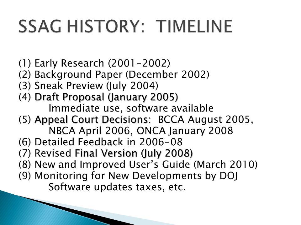 SSAG HISTORY: TIMELINE