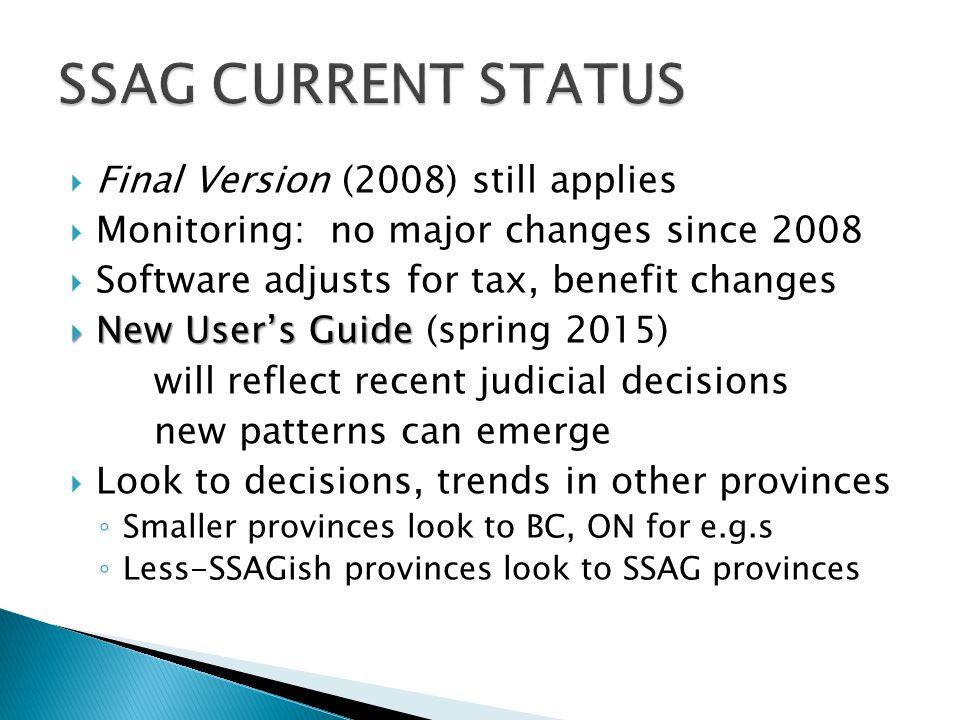 SSAG CURRENT STATUS Final Version (2008) still applies