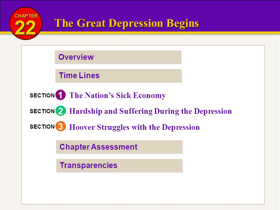 22 The Great Depression Begins 1 2 3 The Nation's Sick Economy