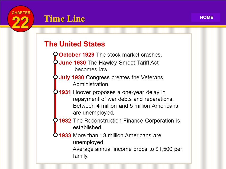 22 Time Line The United States October 1929 The stock market crashes.