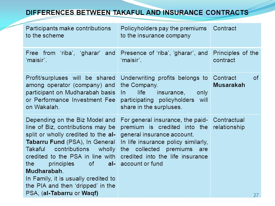 DIFFERENCES BETWEEN TAKAFUL AND INSURANCE CONTRACTS
