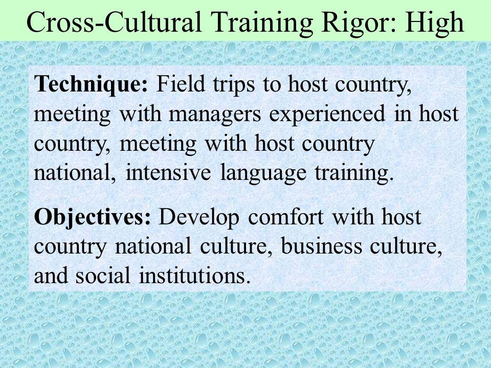 Cross-Cultural Training Rigor: High