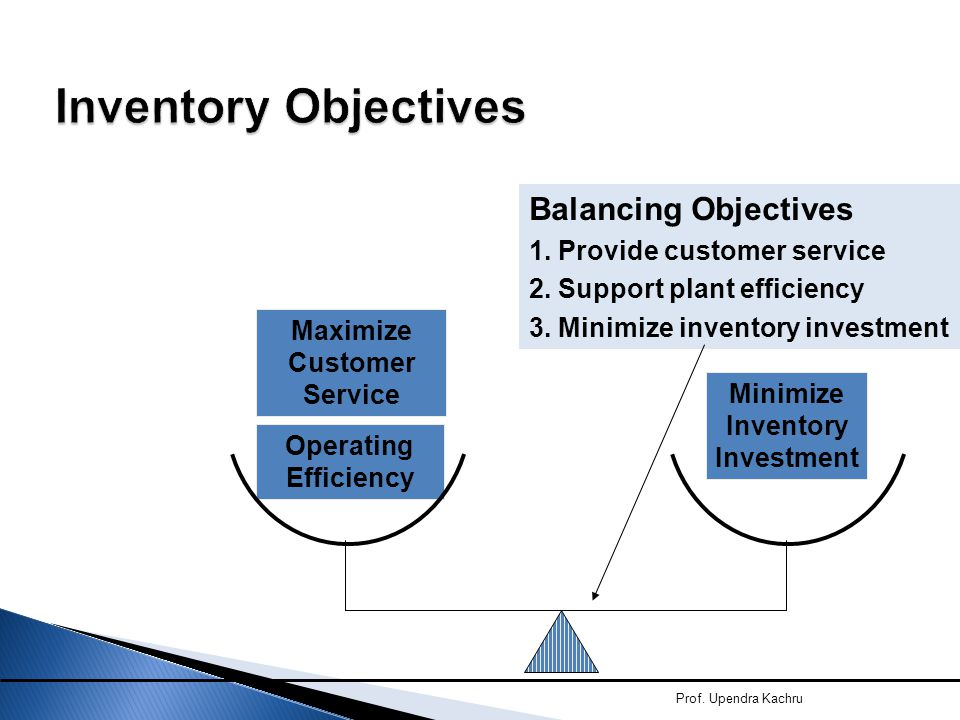 Inventory Objectives Balancing Objectives 1. Provide customer service