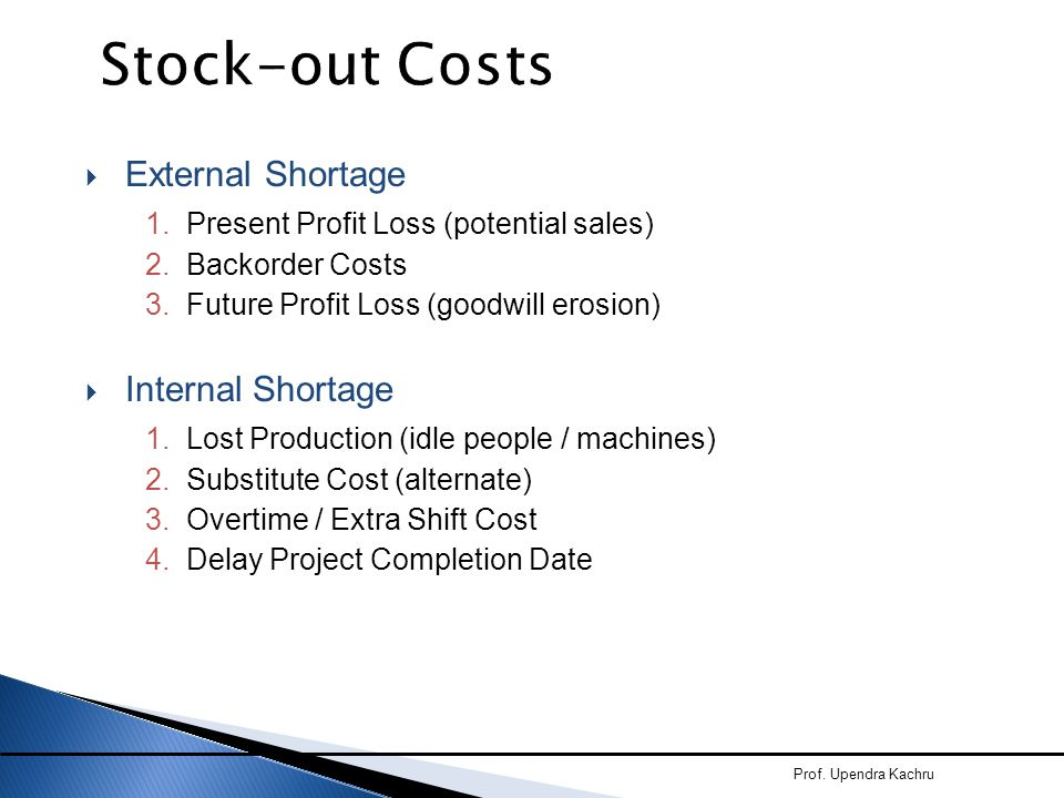 Stock-out Costs External Shortage