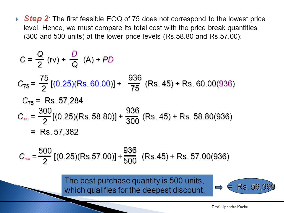 Step 2: The first feasible EOQ of 75 does not correspond to the lowest price level. Hence, we must compare its total cost with the price break quantities (300 and 500 units) at the lower price levels (Rs.58.80 and Rs.57.00):