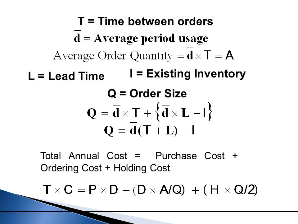 T = Time between orders I = Existing Inventory L = Lead Time