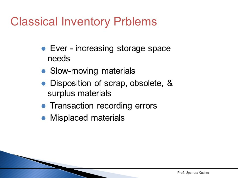 Classical Inventory Prblems