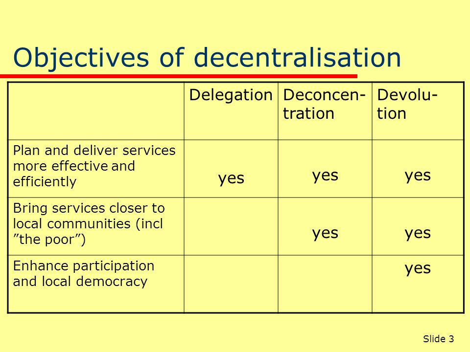 Dimensions of decentralisation