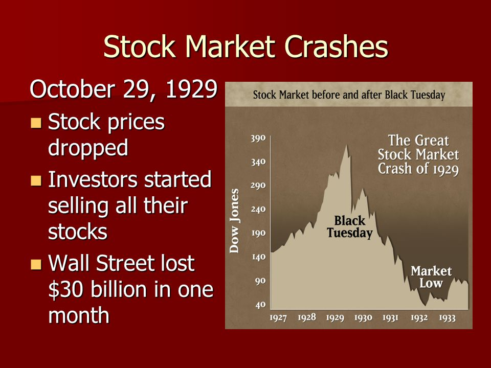 Stock Market Crashes October 29, 1929 Stock prices dropped