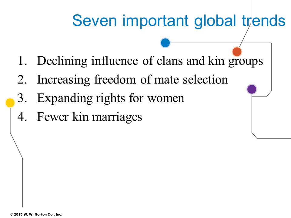 Seven important global trends