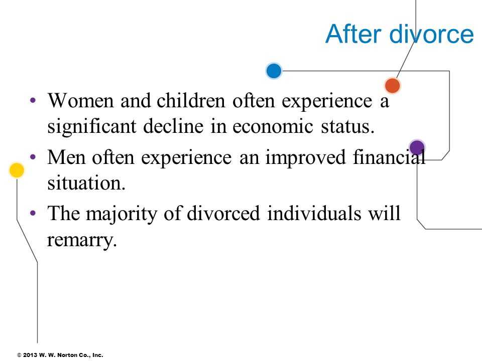 Divorce in the United States