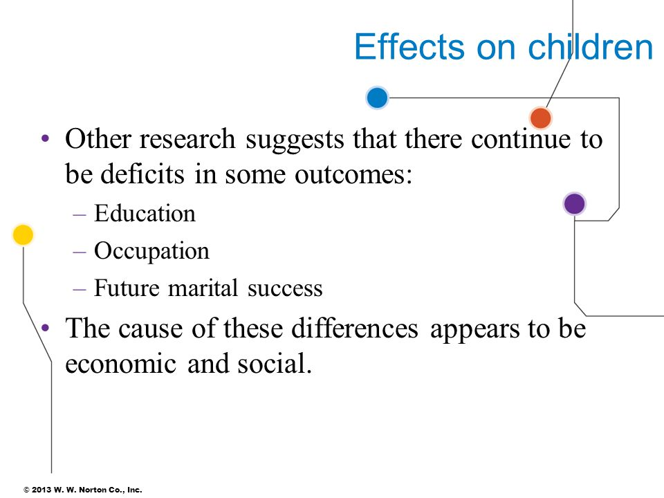 Effects on children Other research suggests that there continue to be deficits in some outcomes: Education.