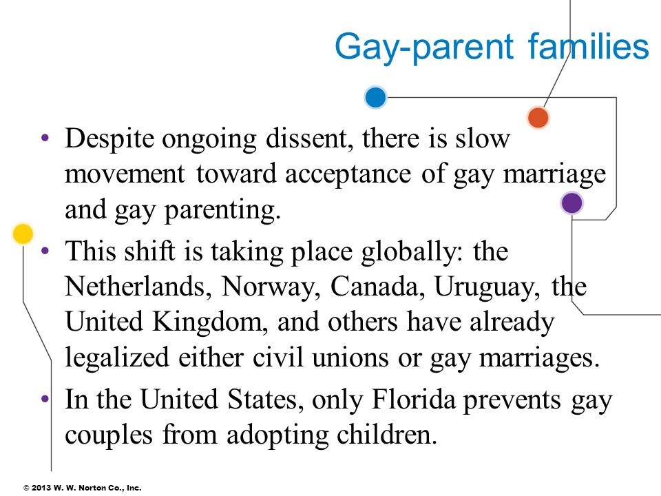 an argument restricting gay and lesbian couples from adopting children Discussion and debate about adoption and foster care by gay, lesbian restrict glb people from adopting and more on glb adoption and foster care from.