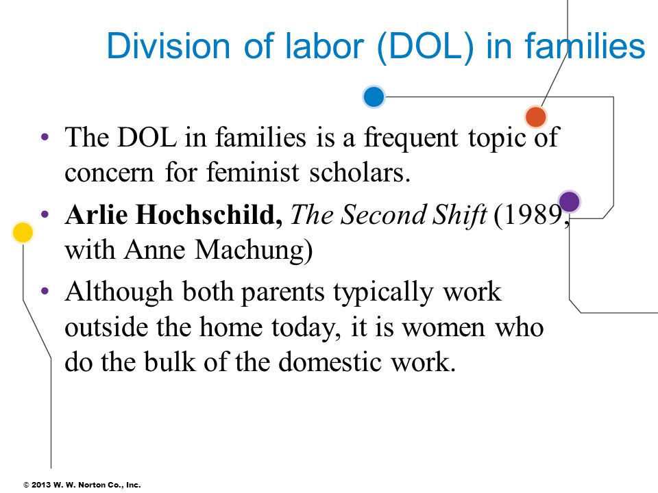 Division of labor (DOL) in families