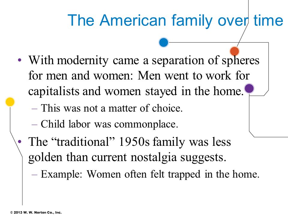 how changes to marriage and family will change american society Chapter 10 the changing family  an important change in american families occurred during the 1940s after world war  changes in the american family.