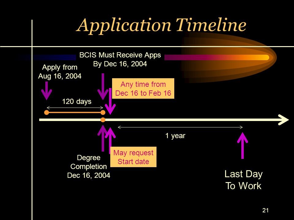 Application Timeline Last Day To Work BCIS Must Receive Apps
