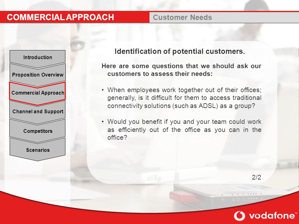 Identification of potential customers.
